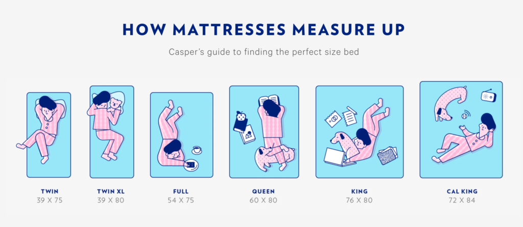casper-mattress-comparison-guide