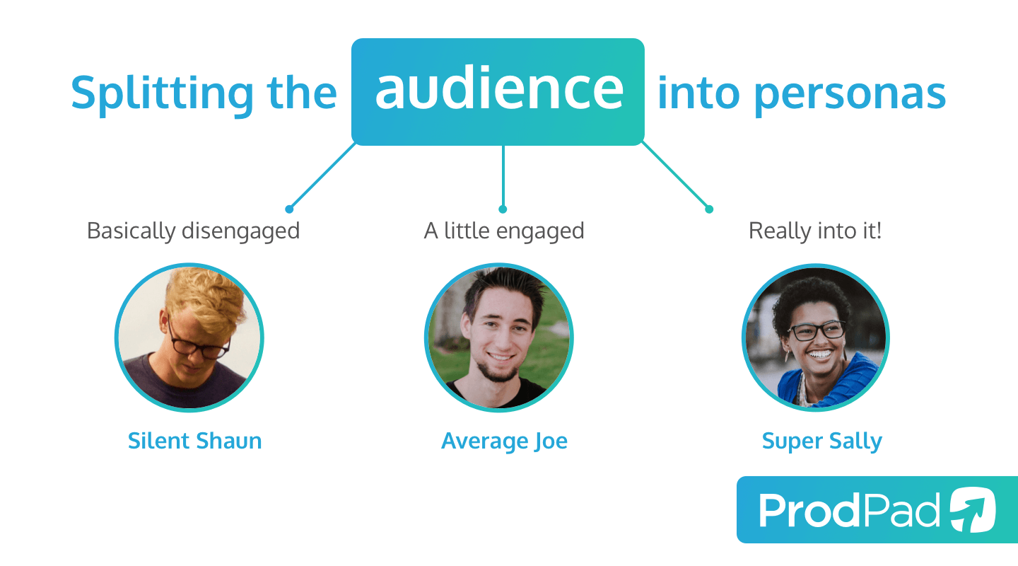Splitting the audience into personas based on engagement