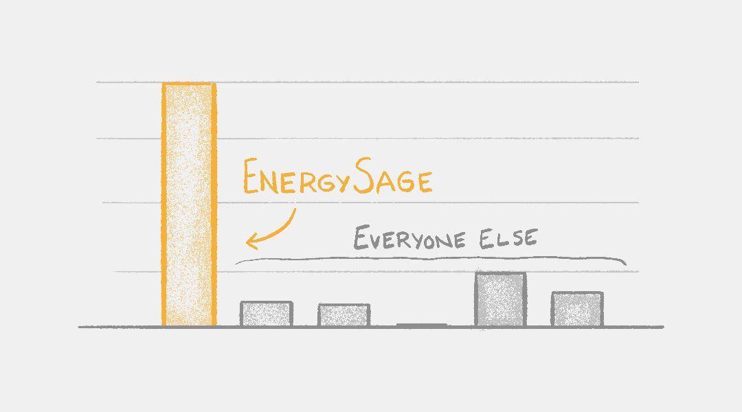 EnergySage: How They Became the Definitive Online Marketplace for Solar Panels
