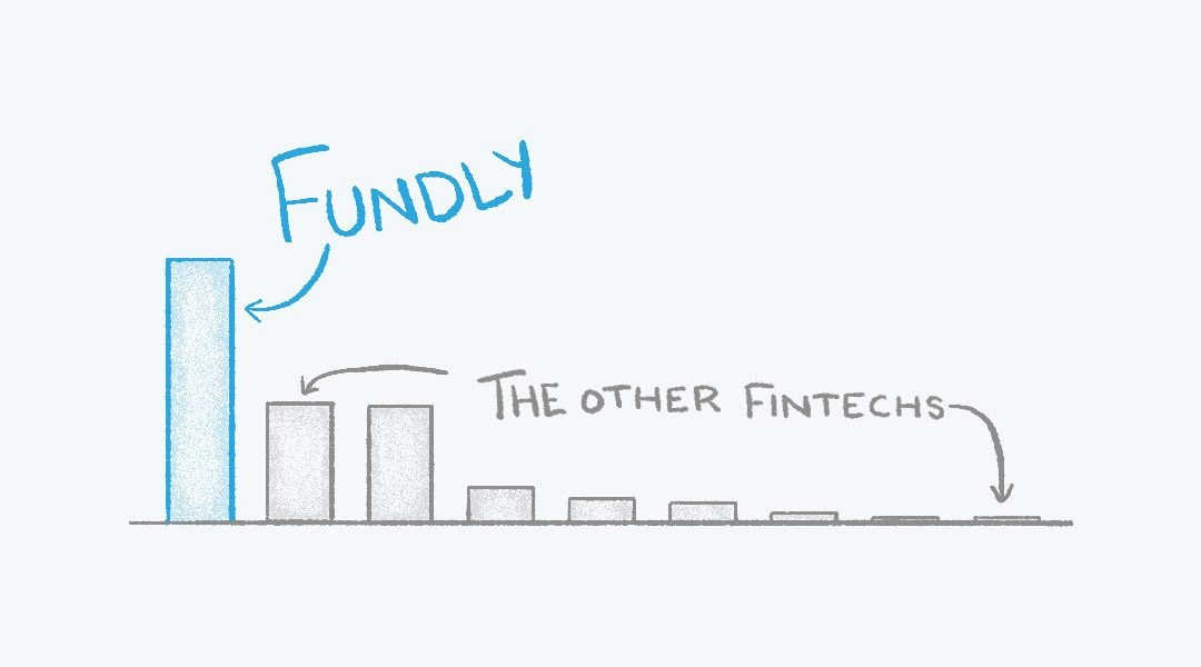 Fundly vs the Rest- the 20 Best Blog Posts in Fundraising Tech