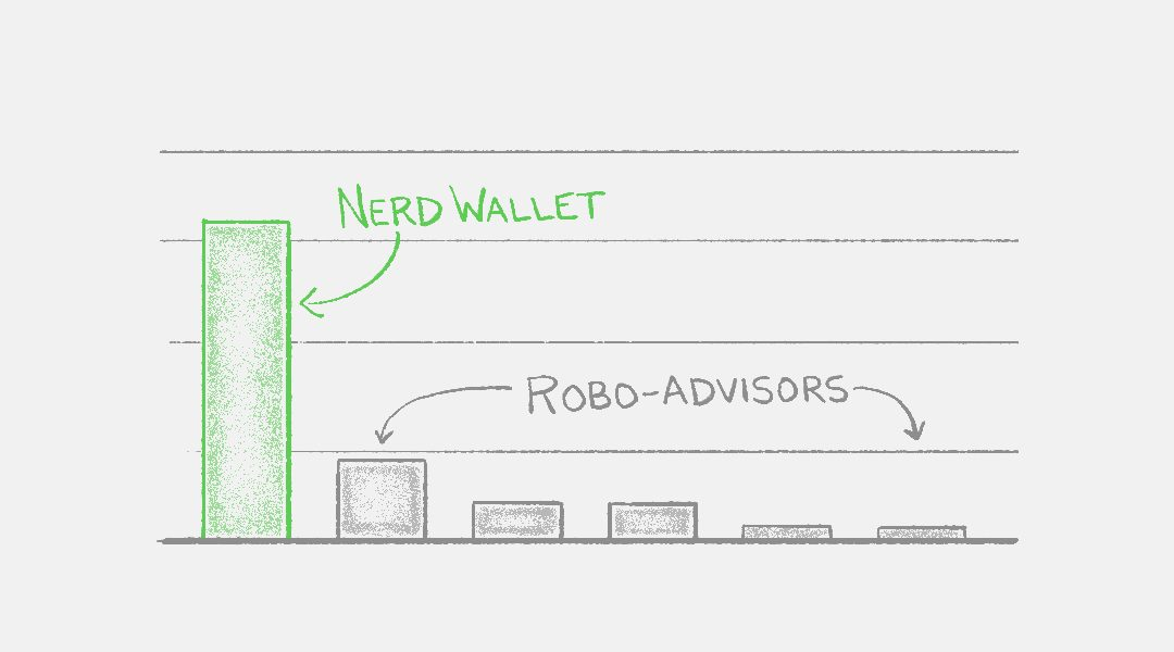 NerdWallet vs. the Robo-advisors: SEO in the Digital Investing Space