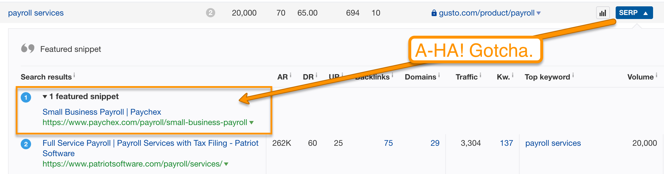 How to Find Featured Snippet Opportunities Using Ahrefs