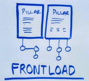 frontload-prioritized-content-calendar