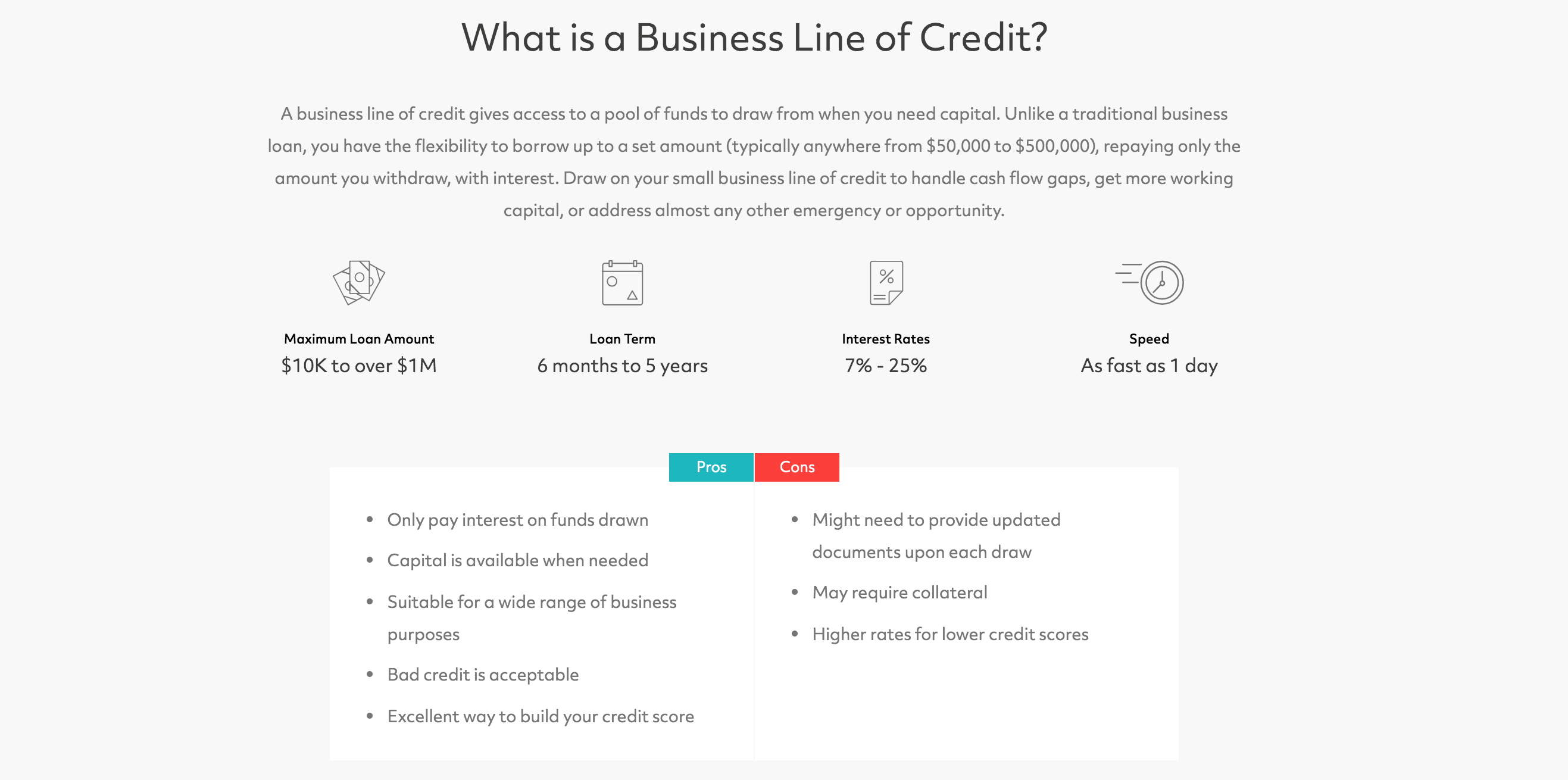 fundera-table-of-contents-line-of-credit