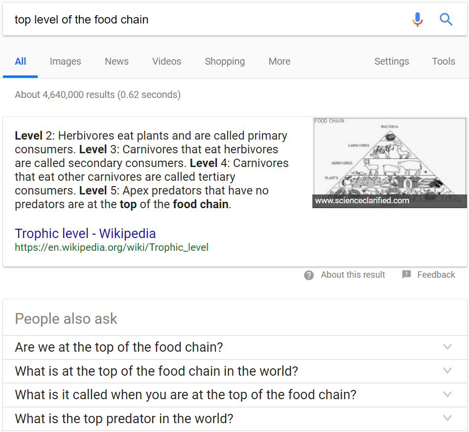 A different featured snippet shows that this search is really a different question