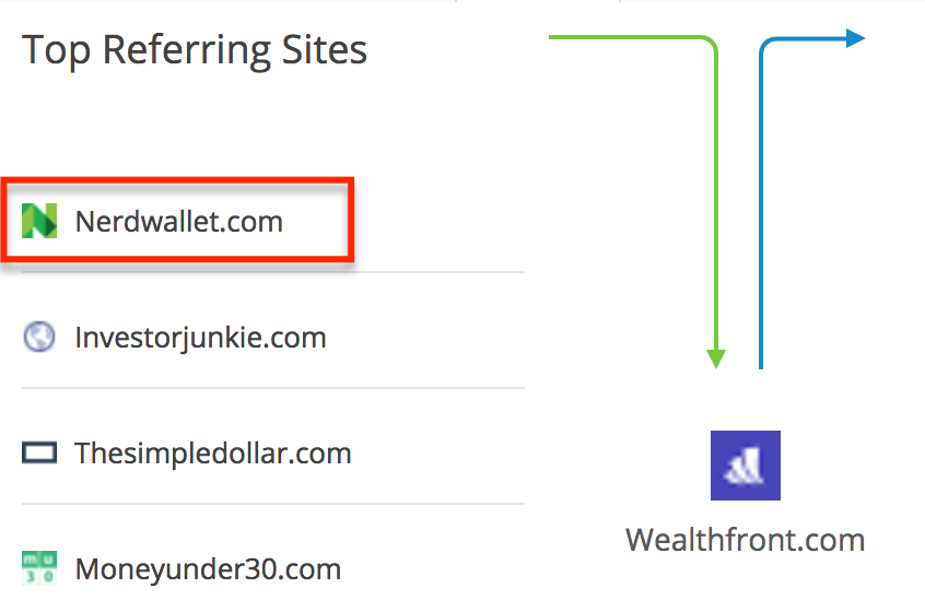 referrer-wealthfront